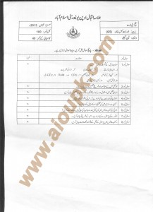 AIOU Old Paper code 423 Library Services 2015