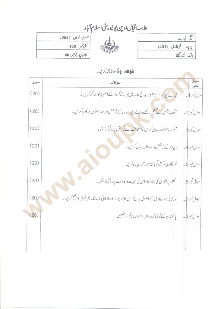 BA AIOU Old Paper Reporting