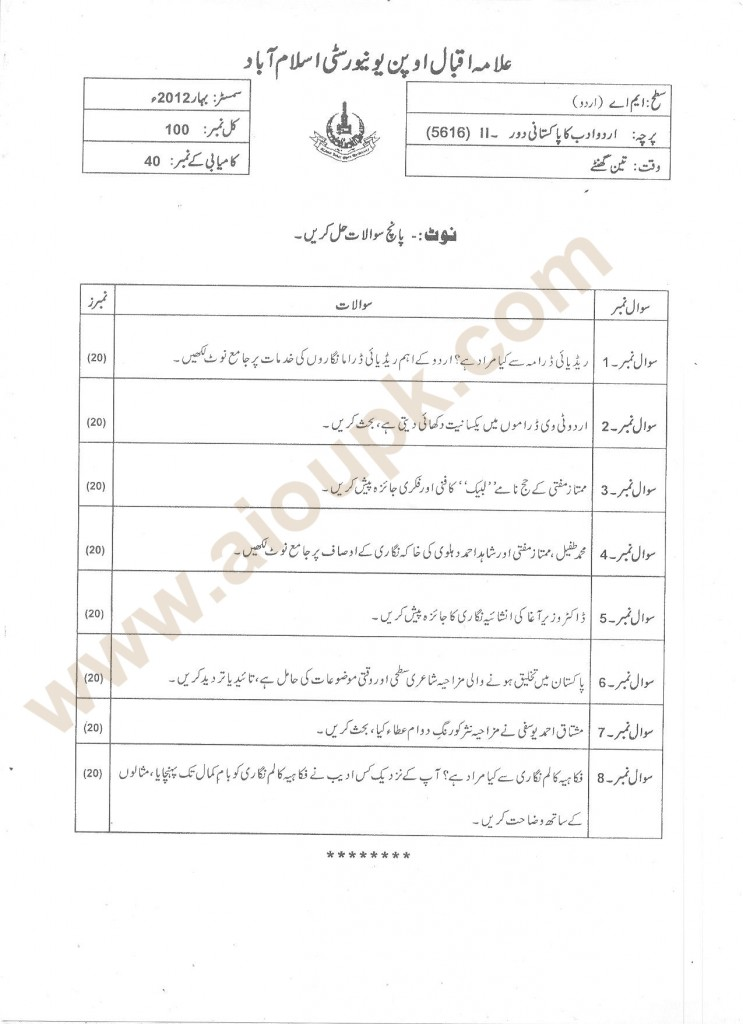 Urdu Literature in Pakistani Period-II Code 5616 MA Paper