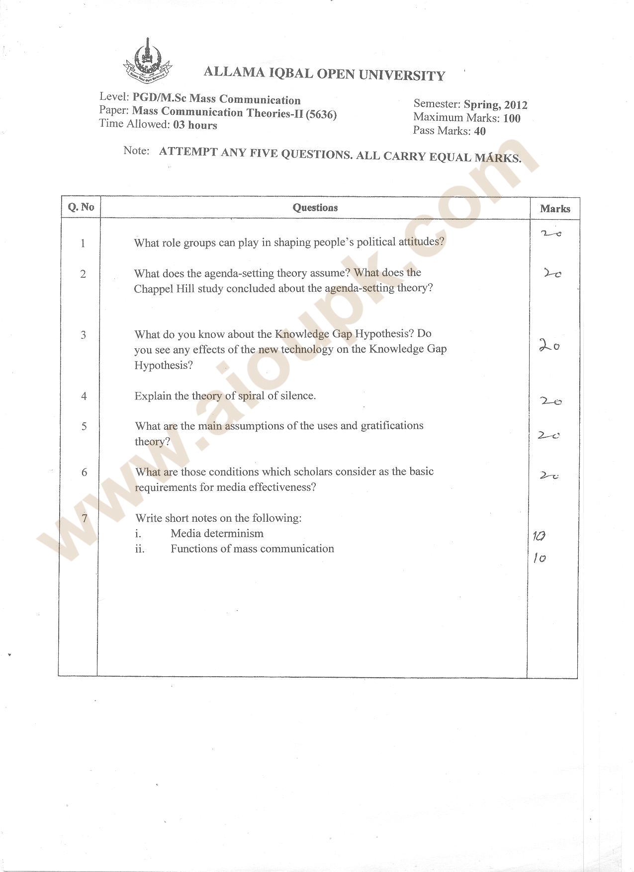 Technical education essay pdf