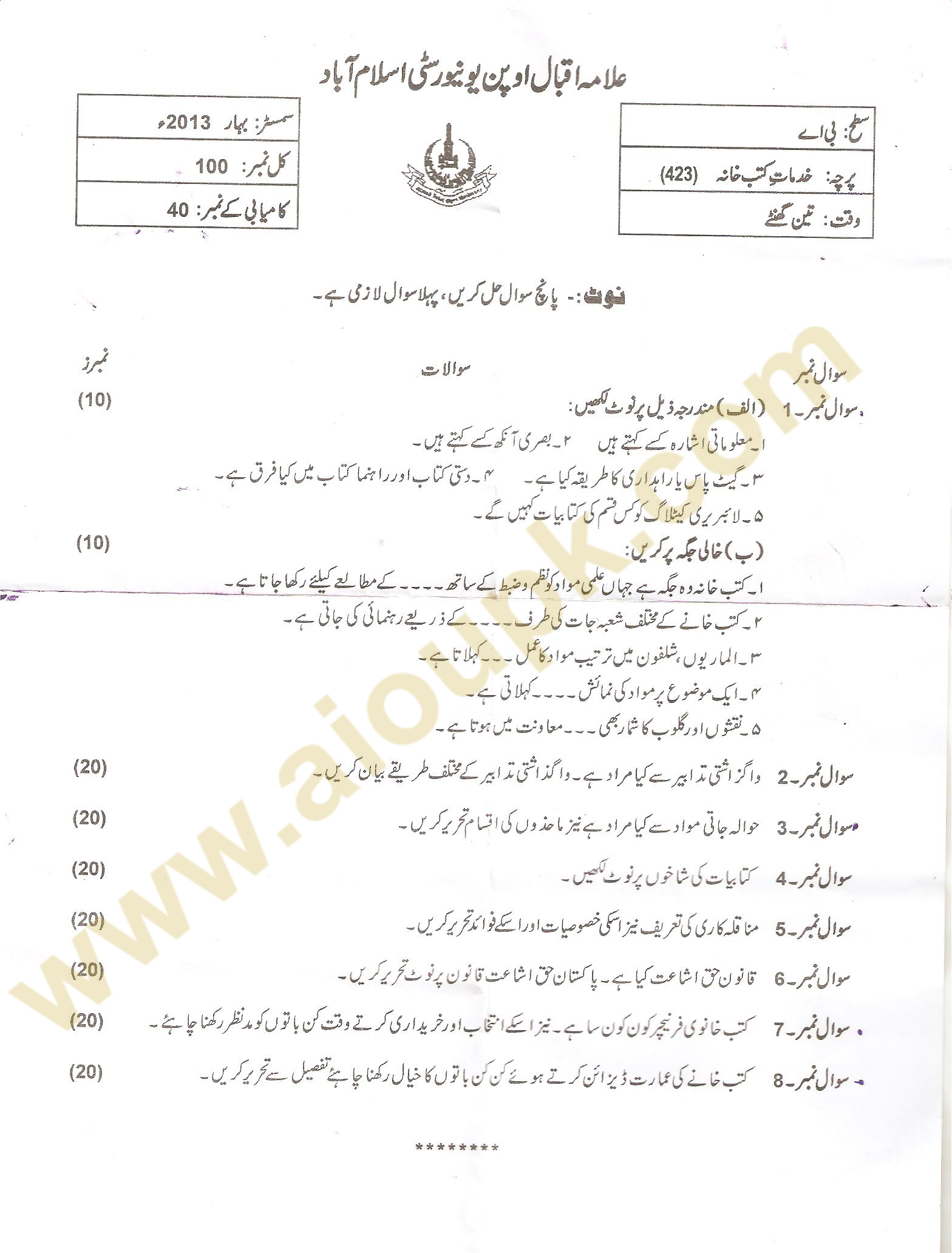 AIOU Old Papers Code: 695