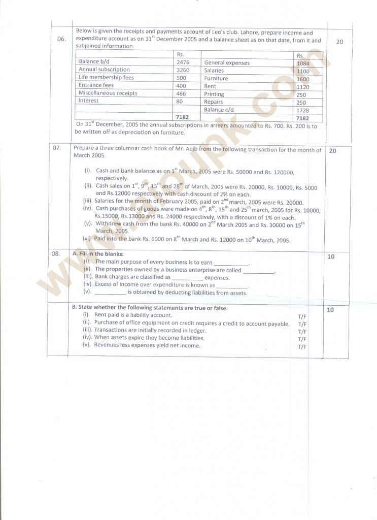 Principles of Accounting Past paper aiou