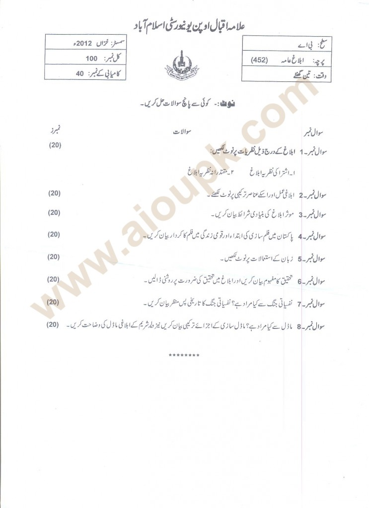 Mass Communication BA past papers of AIOU