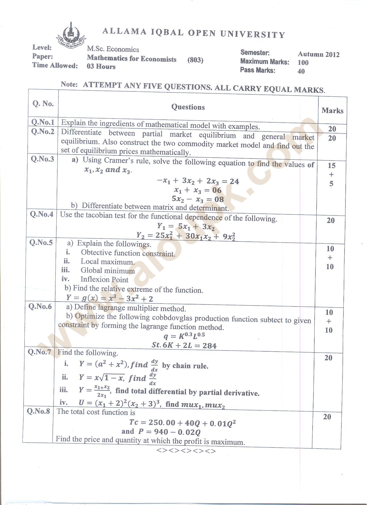 Mathematics for Economists Code 803 M Sc AIOU Old Papers