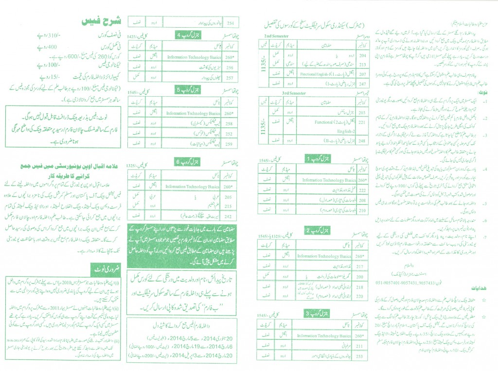 Matric fees details of AIOU spring 2014