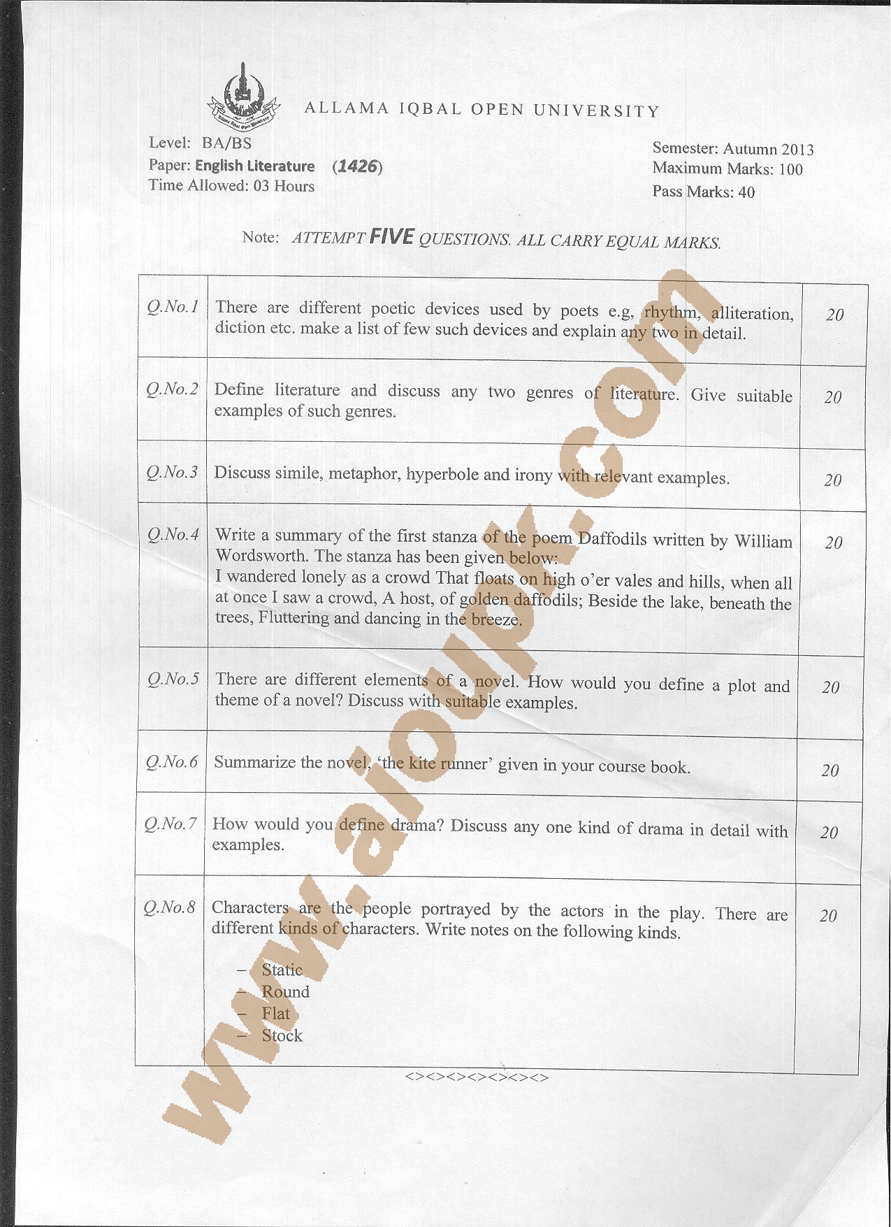 aiou assignment question paper spring 2012 Reporting code : 431 program : bachelors ba, old paper of aiou, spring 2012 aiou assignments question papers spring 2015.