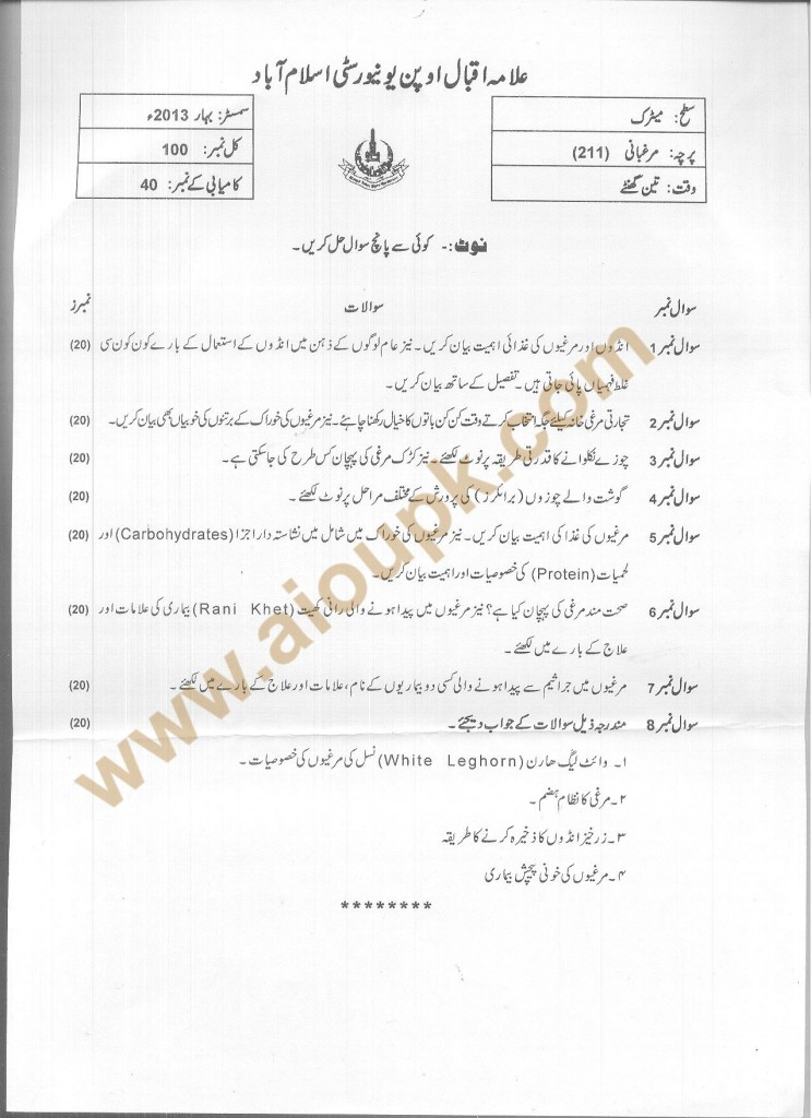 Code No 211 AIOU Old Paper Poultry Farming Spring 2013