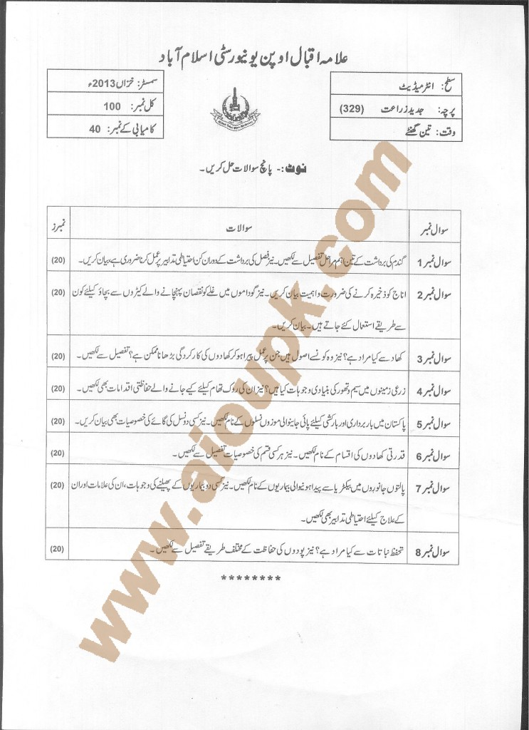 AIOU Old Paper Advanced Agriculture Code 329 Year 2014