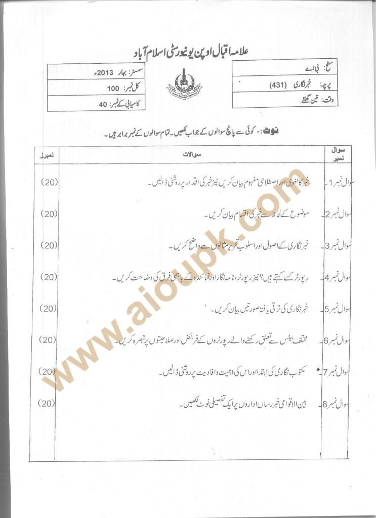 Code No 431 Reporting AIOU Old paper BA