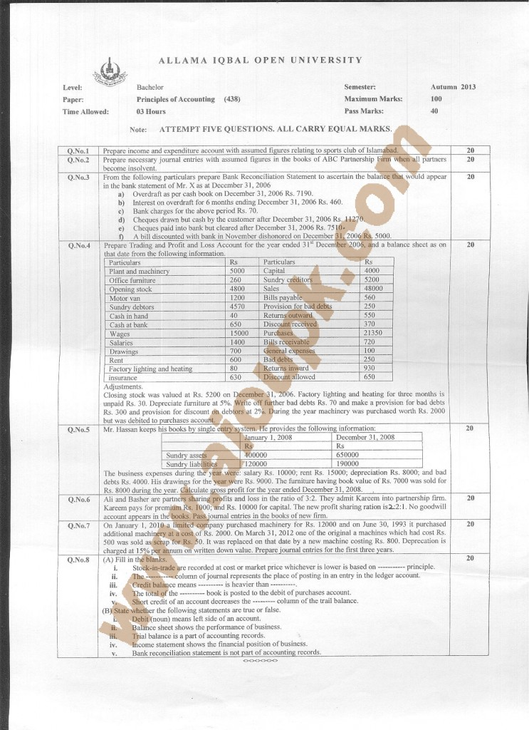Code 438 Principles of Accounting AIOU Old paper Autumn 2014