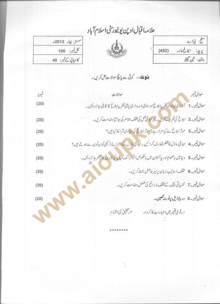 Code 452 AIOU Old Paper Mass Communication BA Spring 2013