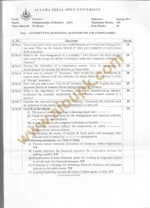 Code 463 AIOU Old Paper Spring 2013 Fundamentals of Business