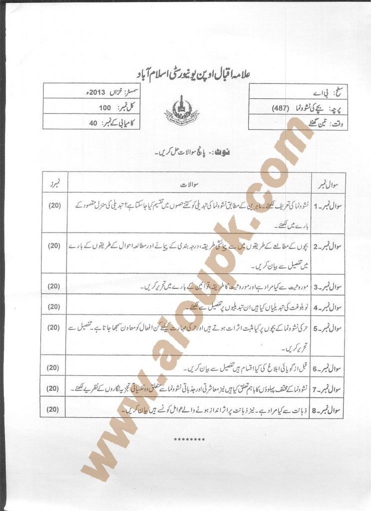 AIOU Old Paper Code 487 Child Development 2014-15