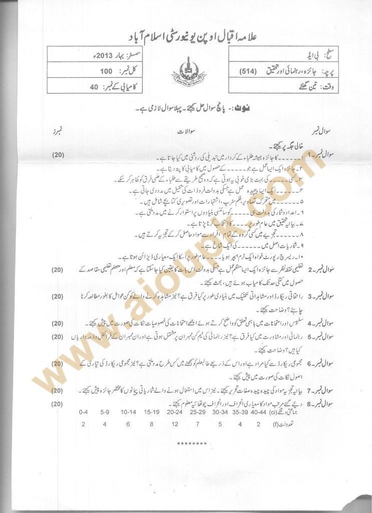 Evaluation Guidance and Research Code 514 AIOU Old Paper