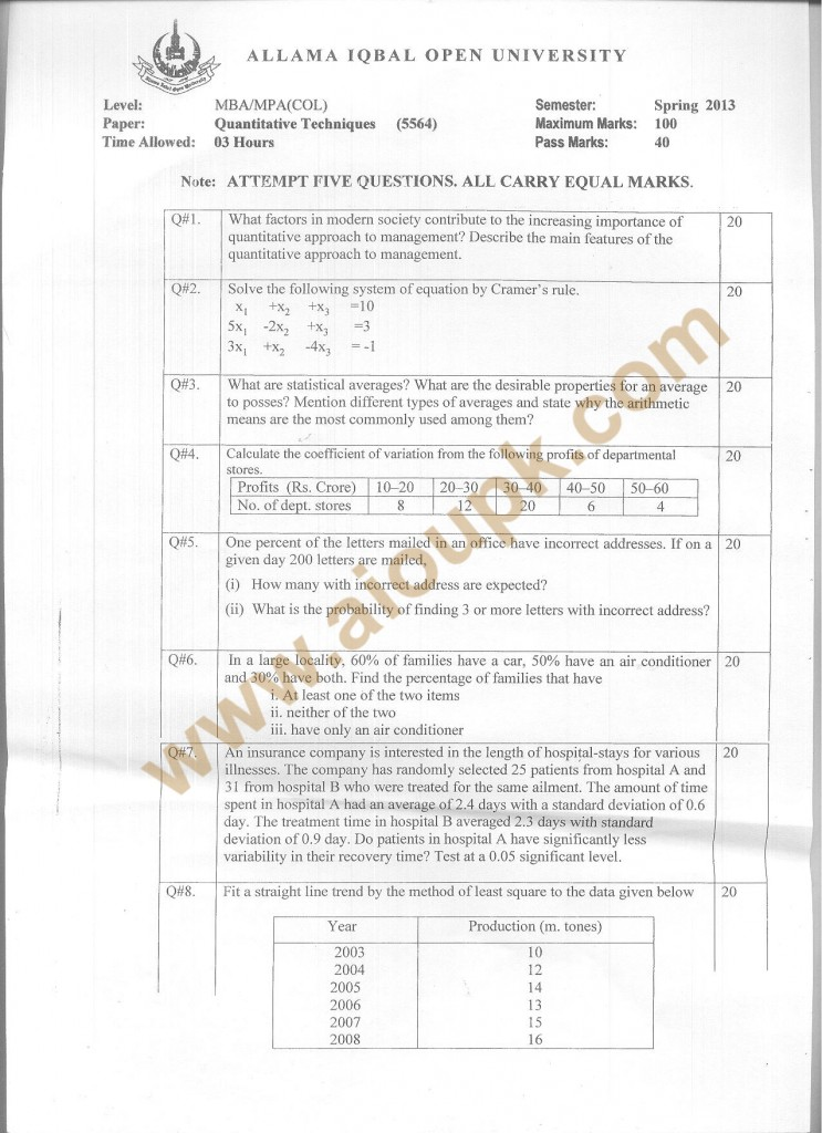 Code 5564 AIOU Old Paper Quantitative Techniques  MBA Spring 2013