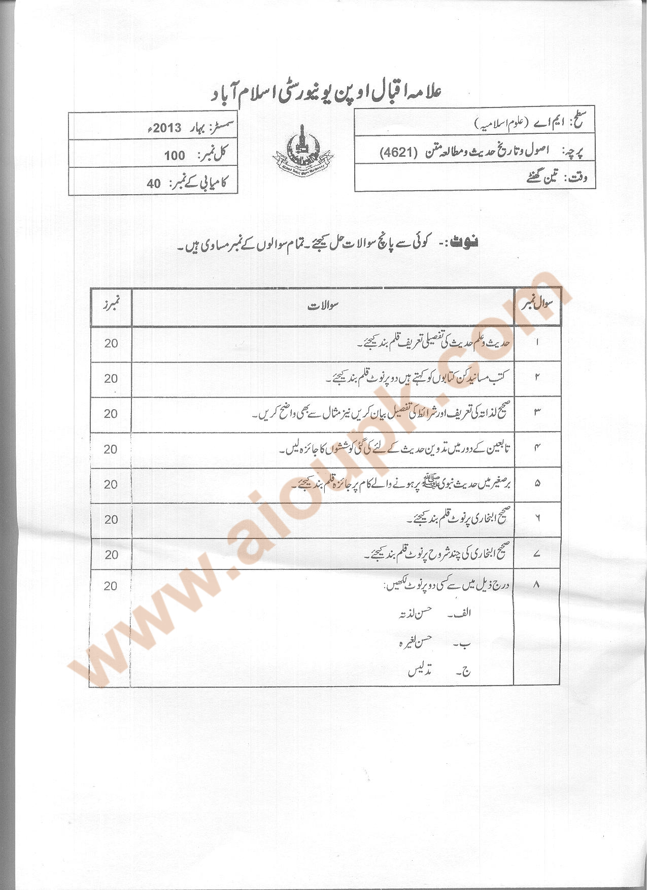 AIOU Past Papers of Code 4621 Usool,History of Hadith and