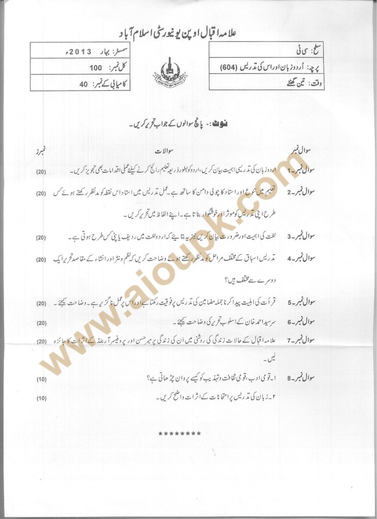 Code 604 Urdu and Its Teaching AIOU Old Paper