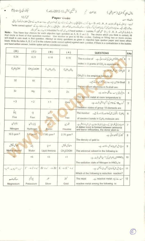 Chemistry pattern guess paper 2014 matric