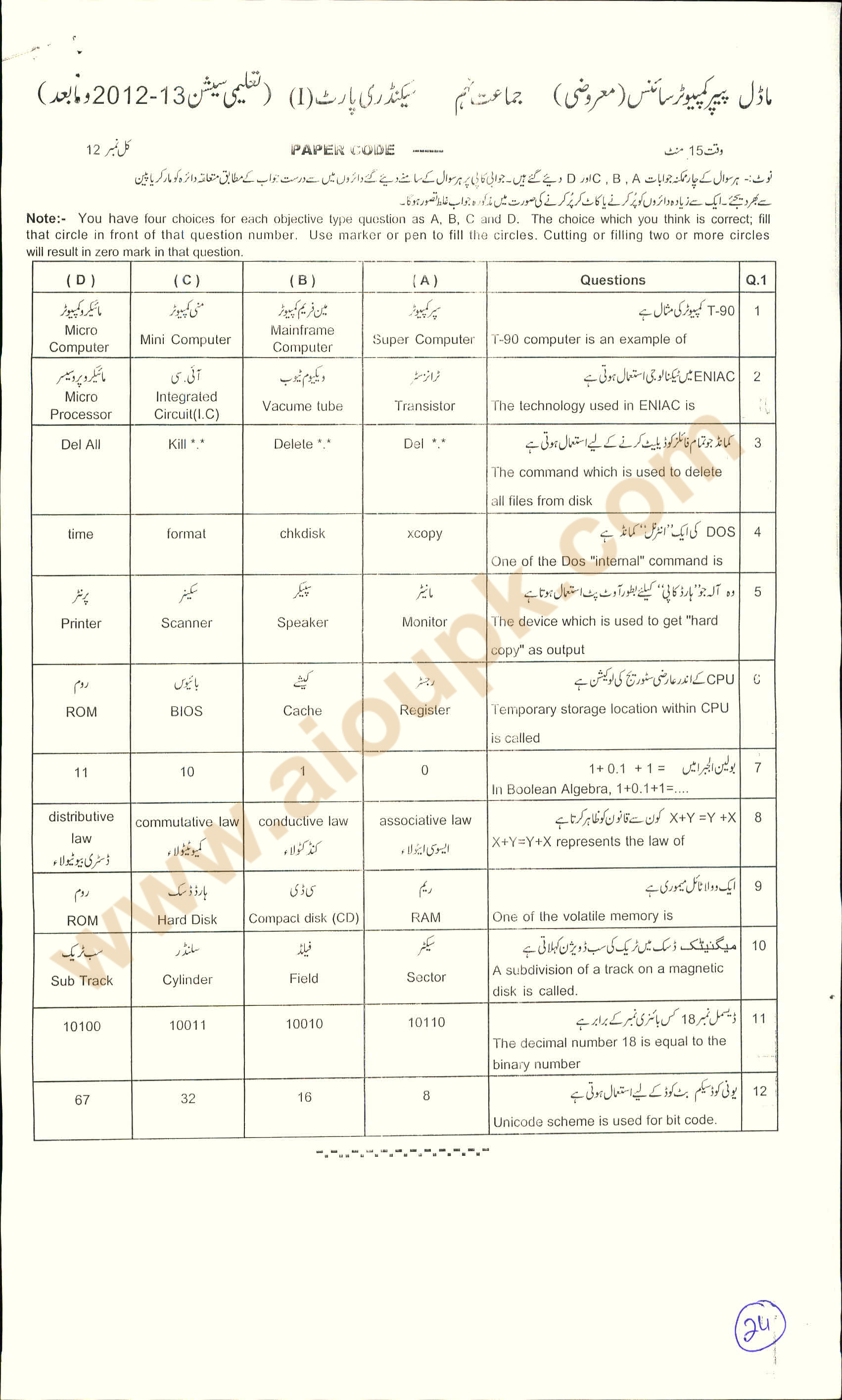 Computer Science Model Guess Papers Matric 9th – BISE Boards Multan