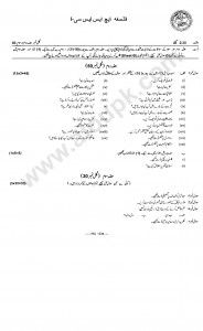 Philosophy FBISE Guess paper / Model paper pattern paper 2015