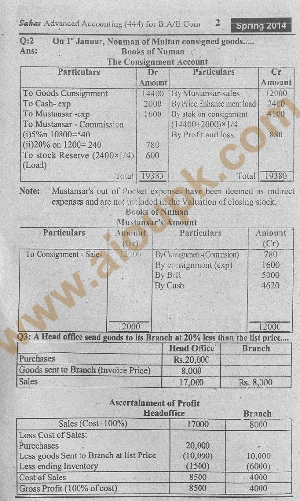 Answers of AIOU accounting subject for Bachelors code 444