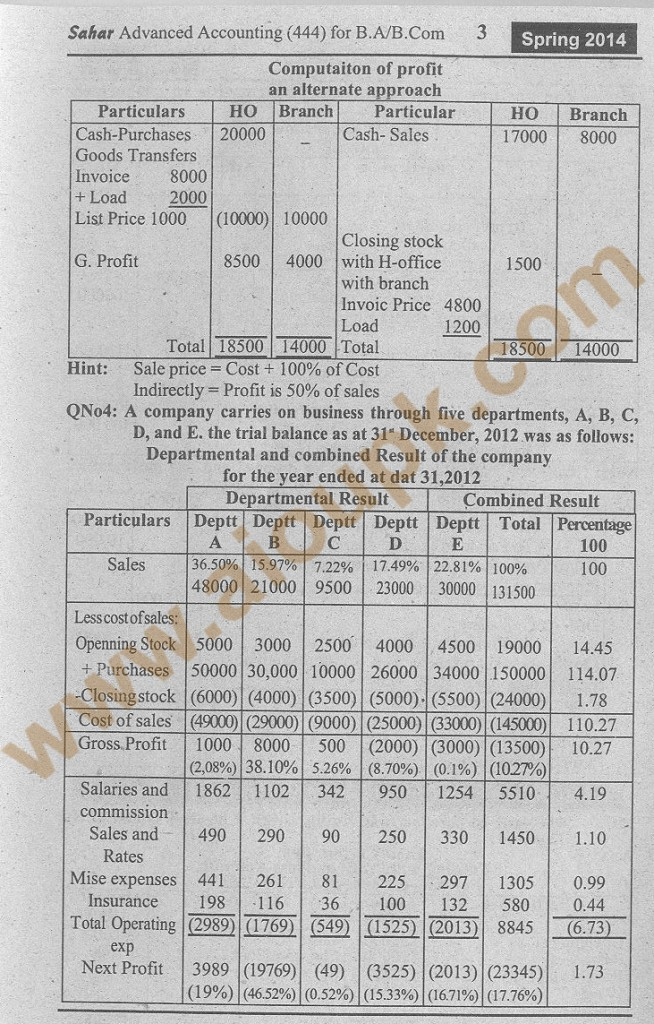 Part 3 aiou assignment code 444 accounting spring 2014