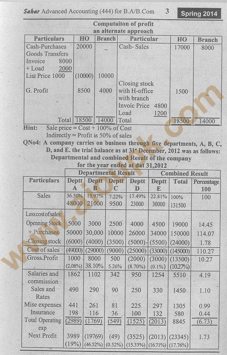 aiou assignment question paper spring 2012 Ask your question testimonials aiou past papers pakistan studies code no 317 spring 2012 past paper intermediate aiou welcome to taleem e pakistan aiou.