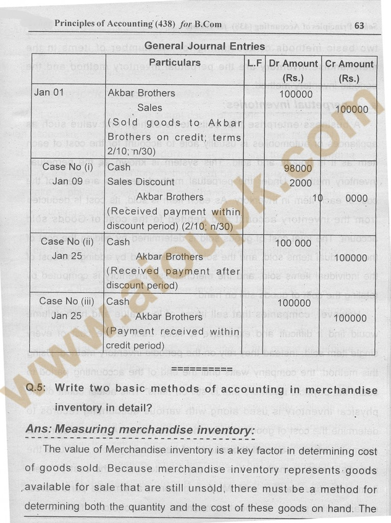 Solved answer of Accounting for Bachelors Students 2014