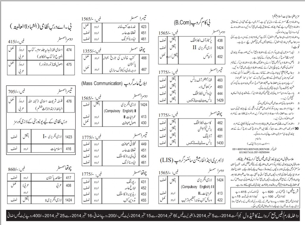 Bachelors fees details of AIOU University for Semester Autumn 2014