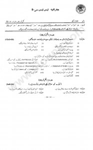 Geography of Pakistan Model Papers of Matric in Urdu FBISE 2014
