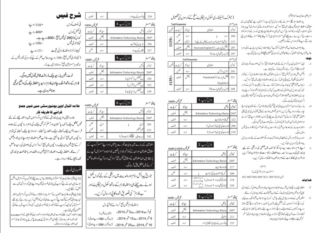 Matriculation Exams Fees for AIOU Autumn 2014