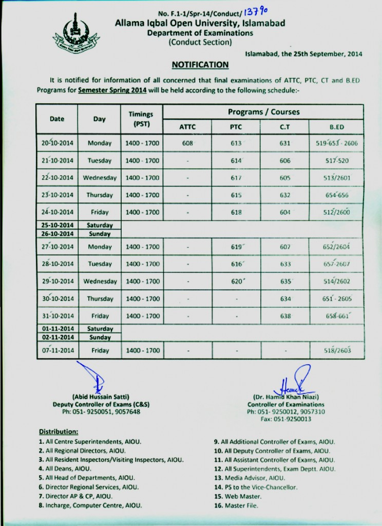 Date sheet PTC ATTC B.ED CT 2015